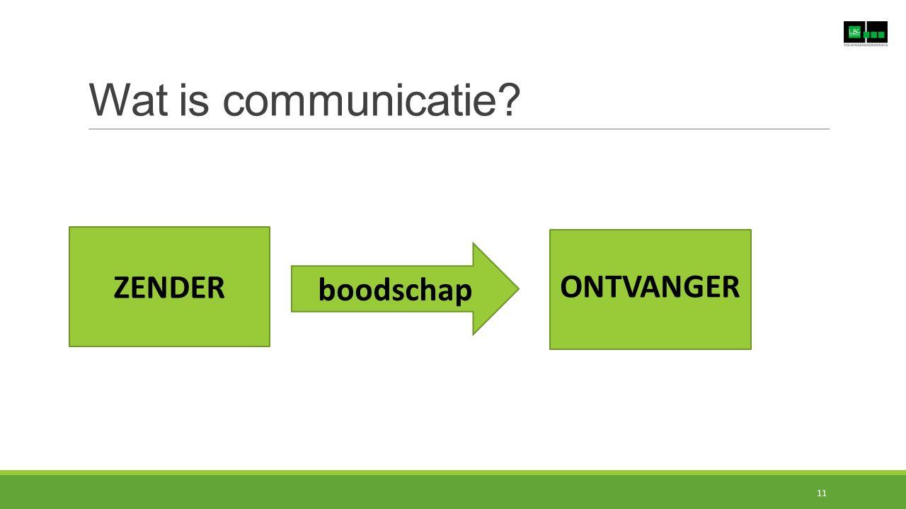 Wat is communicatie ZENDER boodschap ONTVANGER