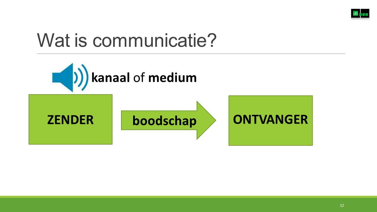 Wat is communicatie kanaal of medium ZENDER boodschap ONTVANGER