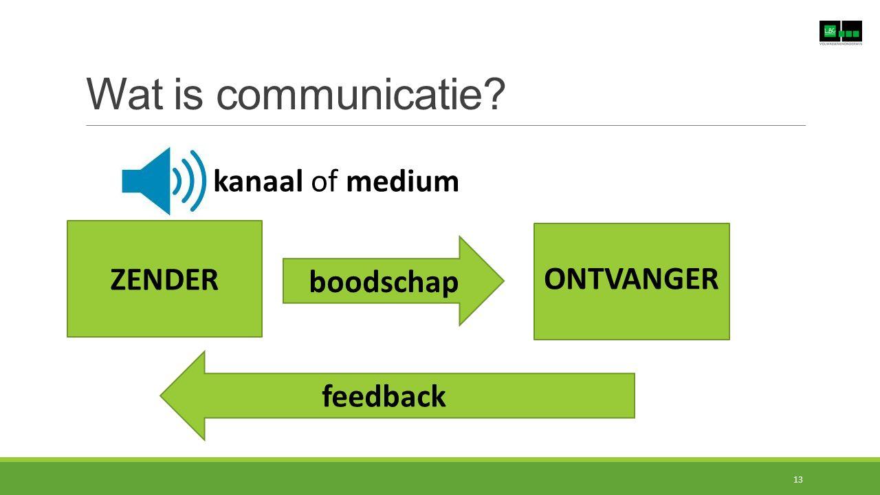 Wat is communicatie kanaal of medium ZENDER ONTVANGER boodschap