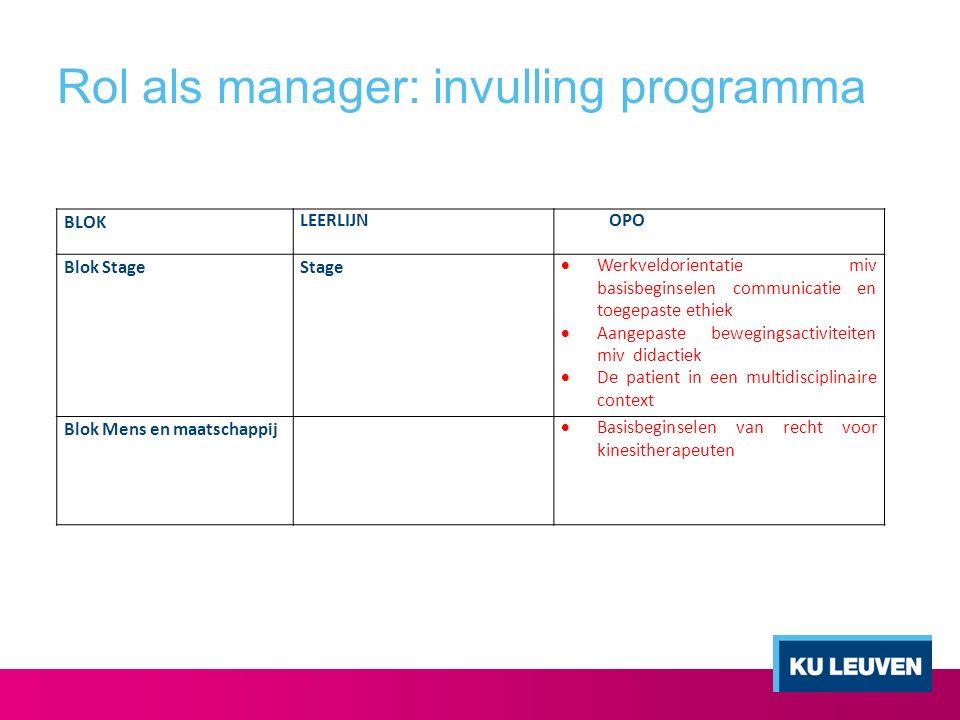 Rol als manager: invulling programma