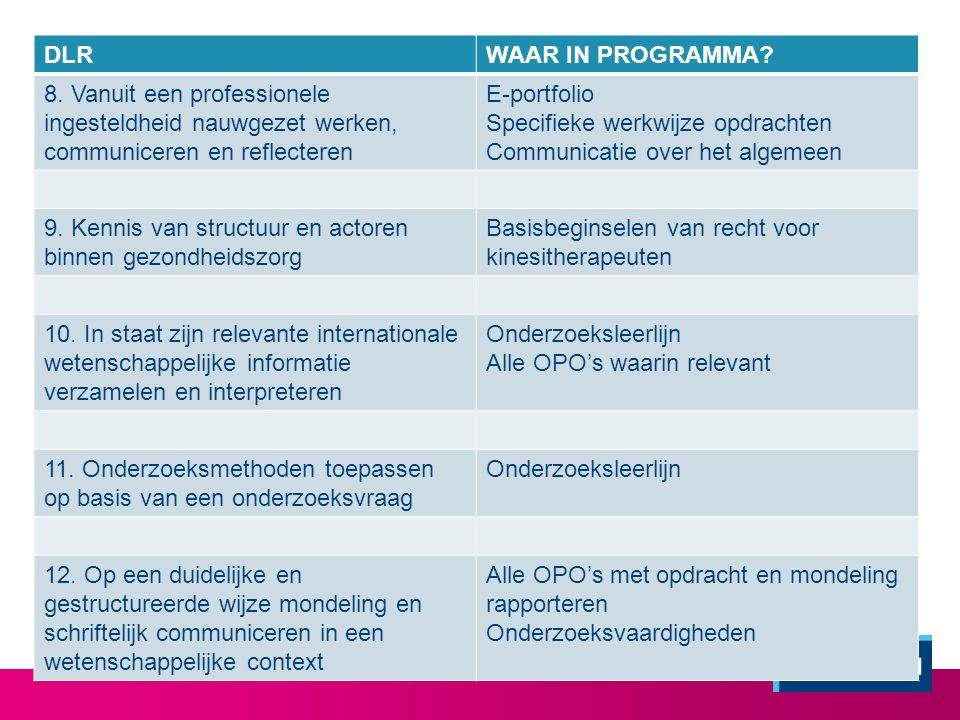 DLR WAAR IN PROGRAMMA 8. Vanuit een professionele ingesteldheid nauwgezet werken, communiceren en reflecteren.