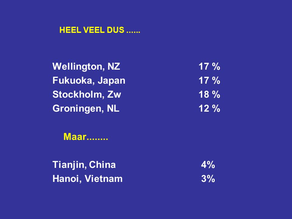 Wellington, NZ 17 % Fukuoka, Japan 17 % Stockholm, Zw 18 %