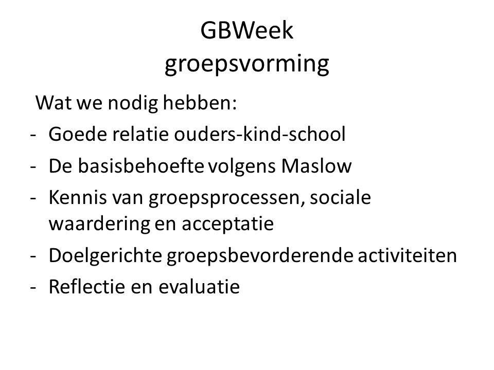 GBWeek groepsvorming Wat we nodig hebben: