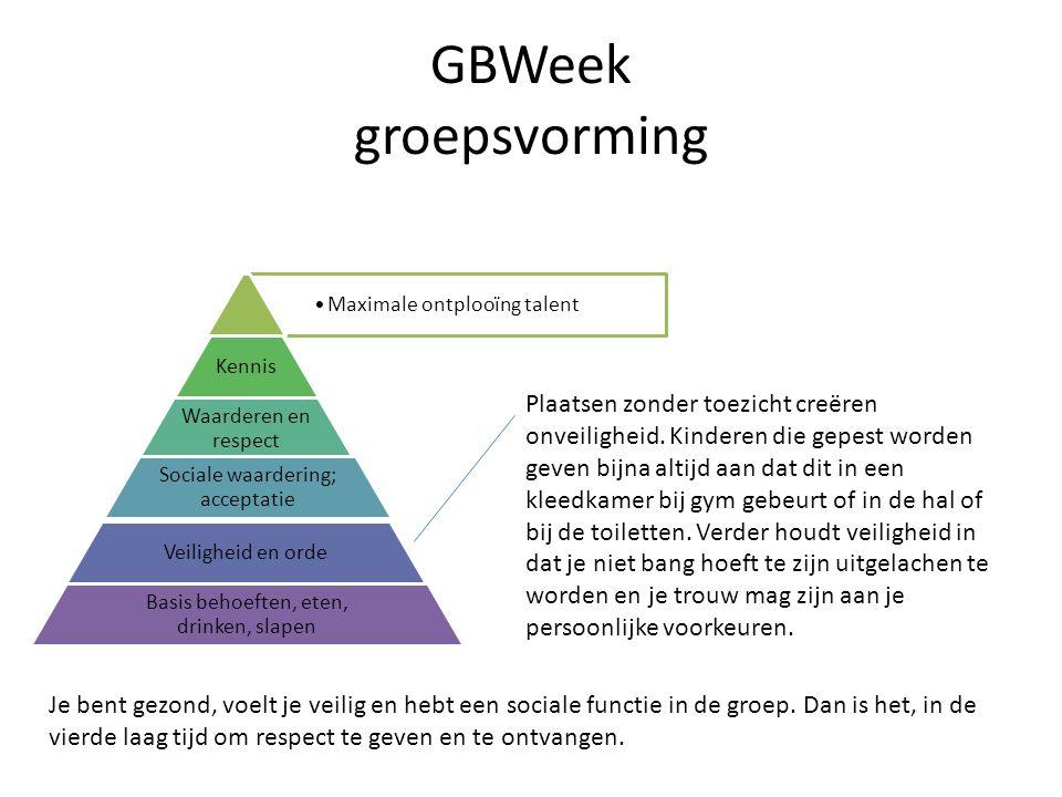 GBWeek groepsvorming Maximale ontplooïng talent. Kennis. Waarderen en respect. Sociale waardering; acceptatie.