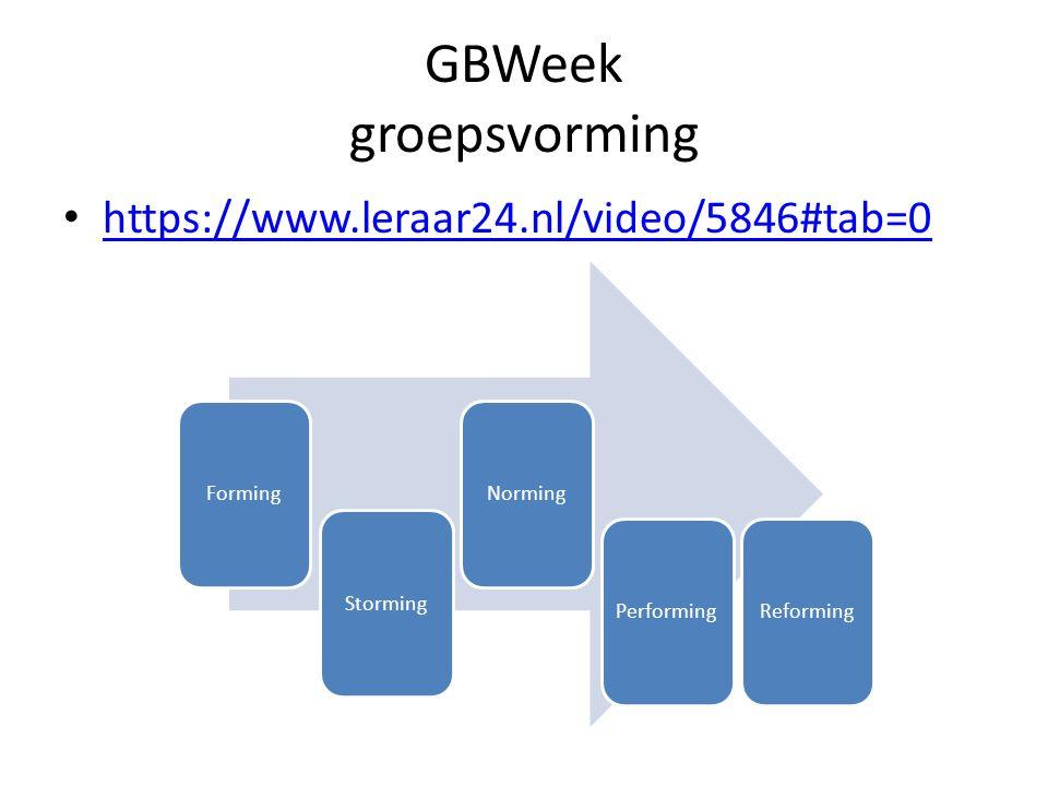 GBWeek groepsvorming https://www.leraar24.nl/video/5846#tab=0 Forming