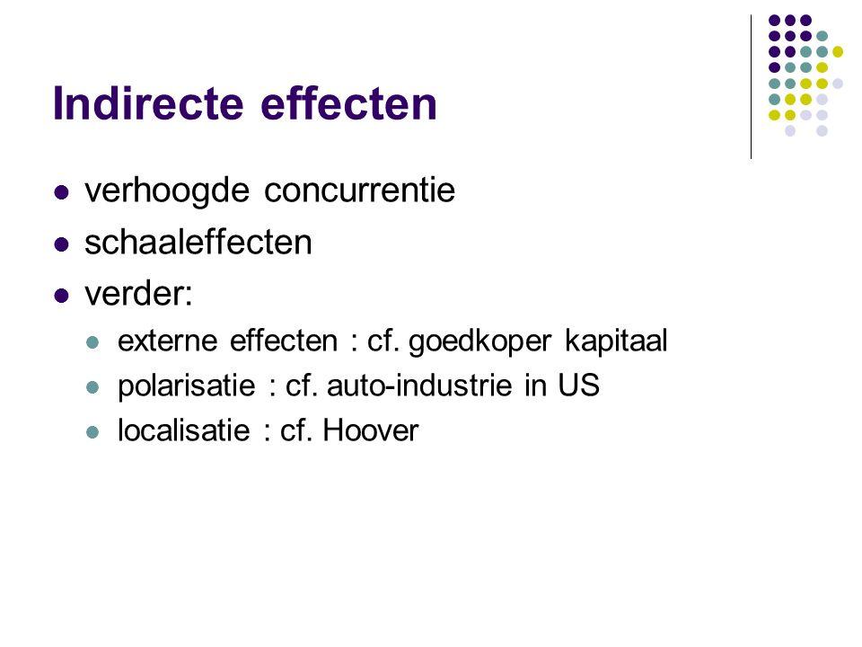 Indirecte effecten verhoogde concurrentie schaaleffecten verder: