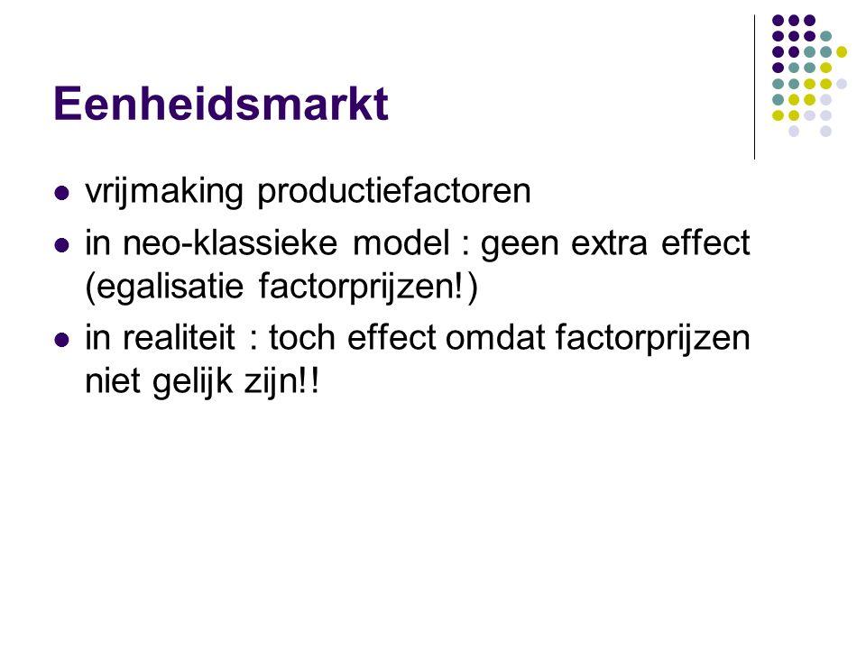 Eenheidsmarkt vrijmaking productiefactoren