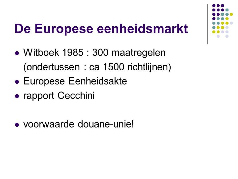 De Europese eenheidsmarkt