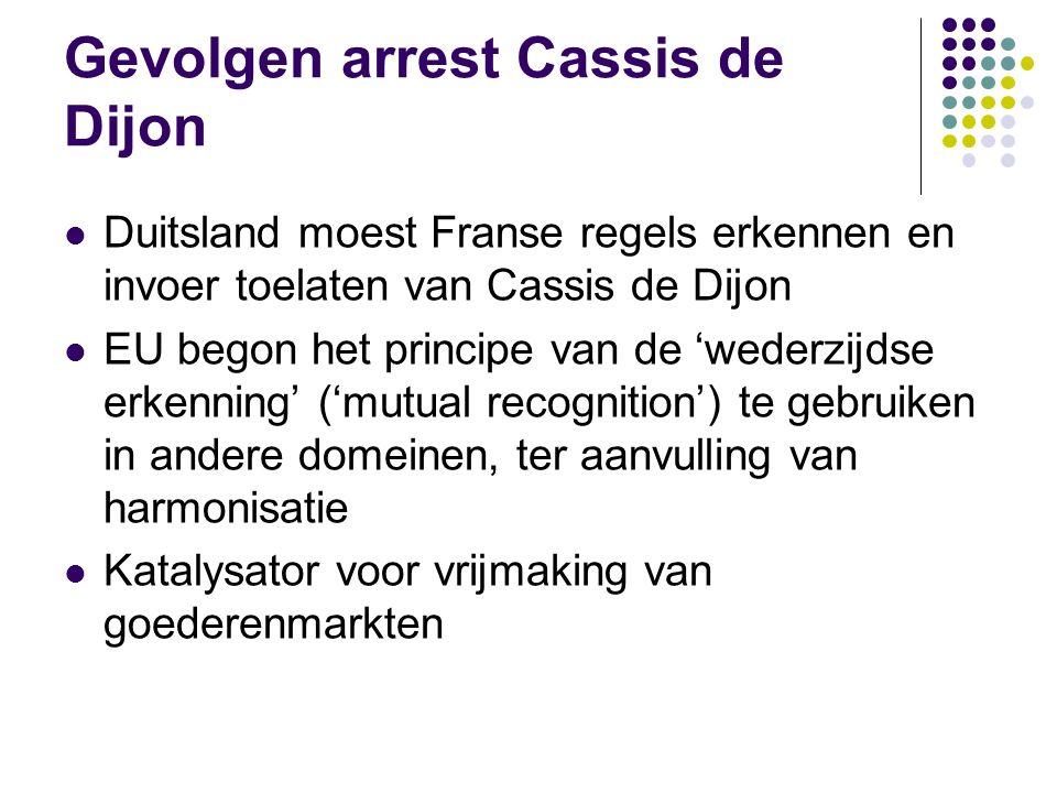 Gevolgen arrest Cassis de Dijon