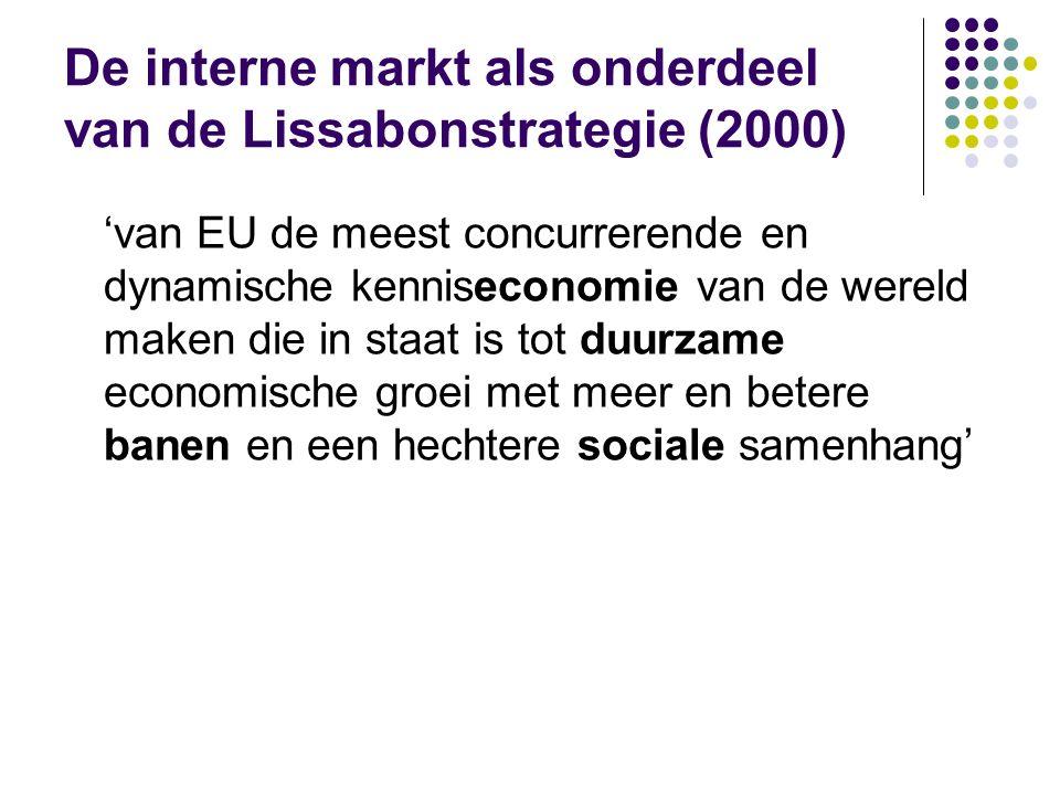 De interne markt als onderdeel van de Lissabonstrategie (2000)