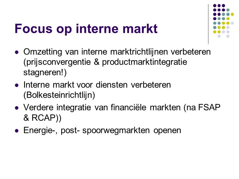 Focus op interne markt Omzetting van interne marktrichtlijnen verbeteren (prijsconvergentie & productmarktintegratie stagneren!)