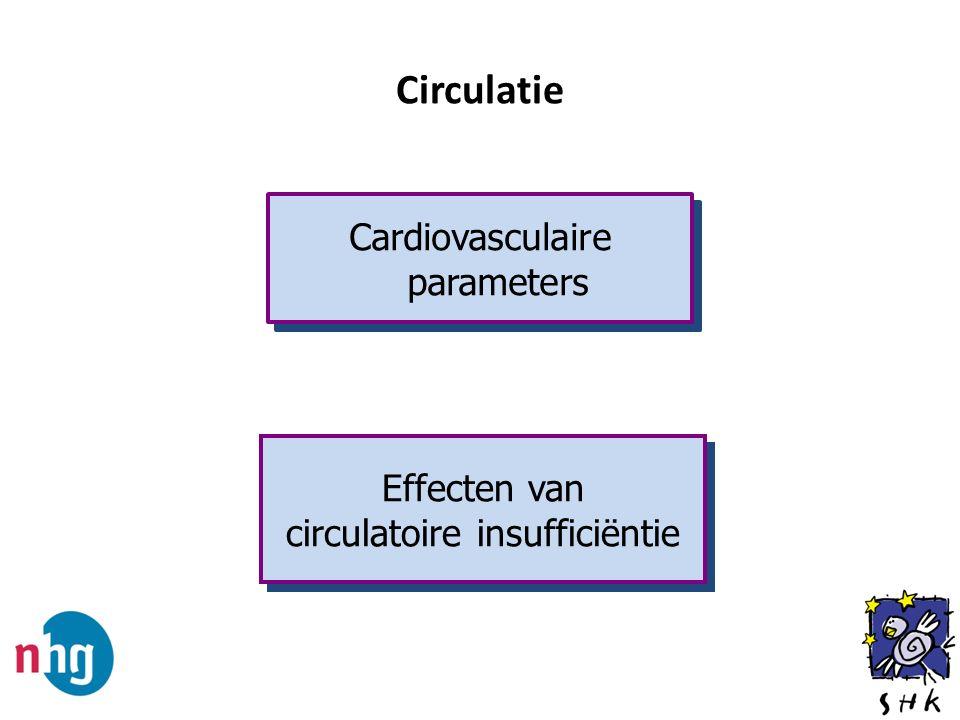 Circulatie Cardiovasculaire parameters Effecten van