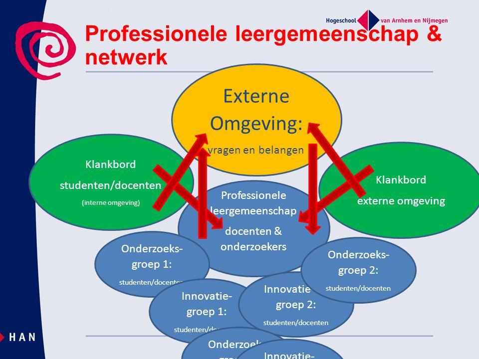 Professionele leergemeenschap & netwerk