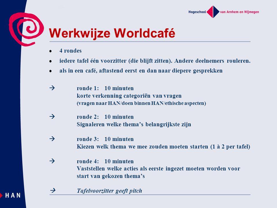 Werkwijze Worldcafé 4 rondes