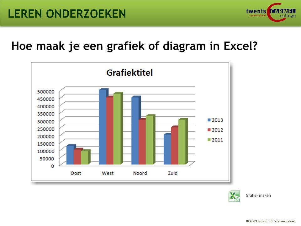 Hoe maak je een grafiek of diagram in Excel