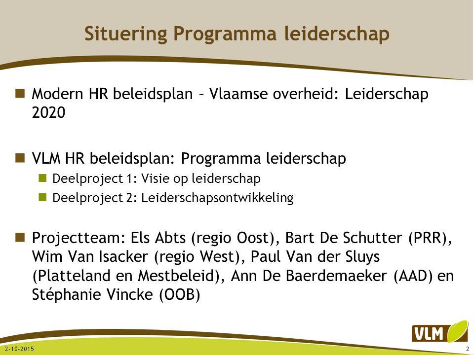 Situering Programma leiderschap