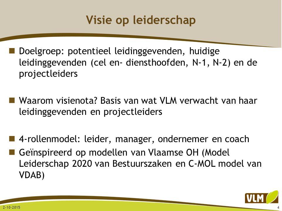 Visie op leiderschap Doelgroep: potentieel leidinggevenden, huidige leidinggevenden (cel en- diensthoofden, N-1, N-2) en de projectleiders.