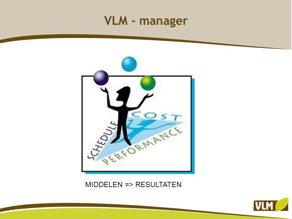 VLM - manager MIDDELEN => RESULTATEN