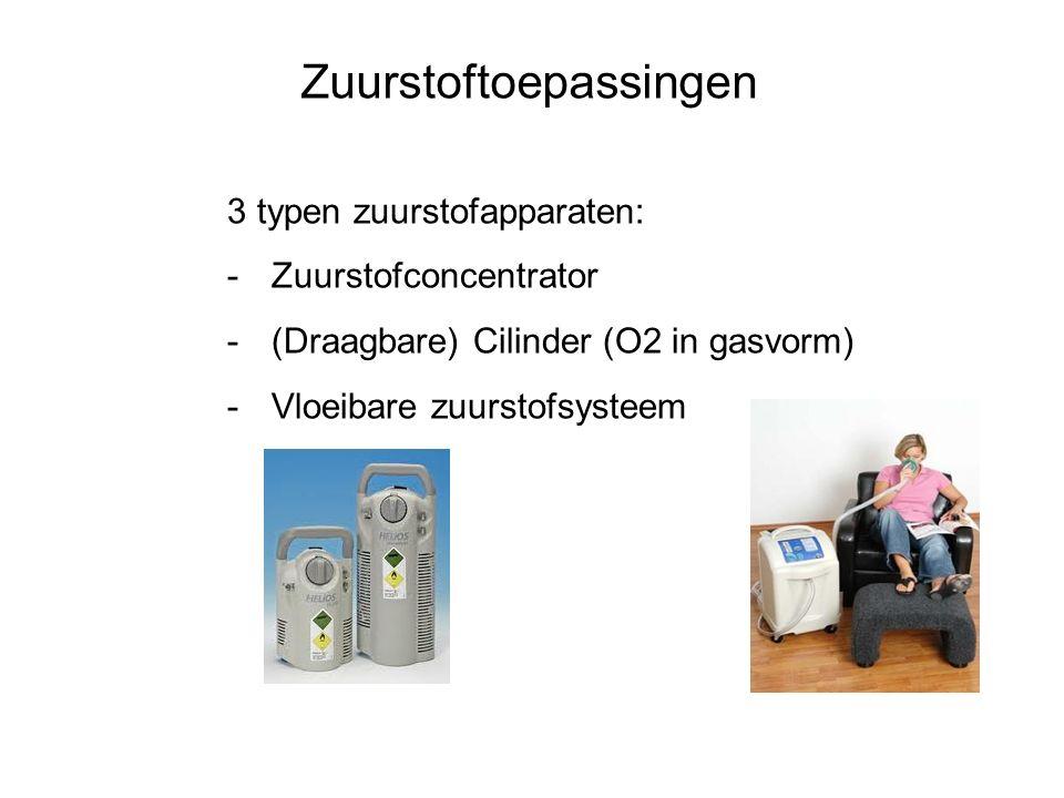 Zuurstoftoepassingen