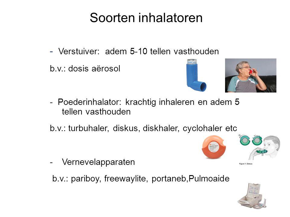 Soorten inhalatoren - Verstuiver: adem 5-10 tellen vasthouden