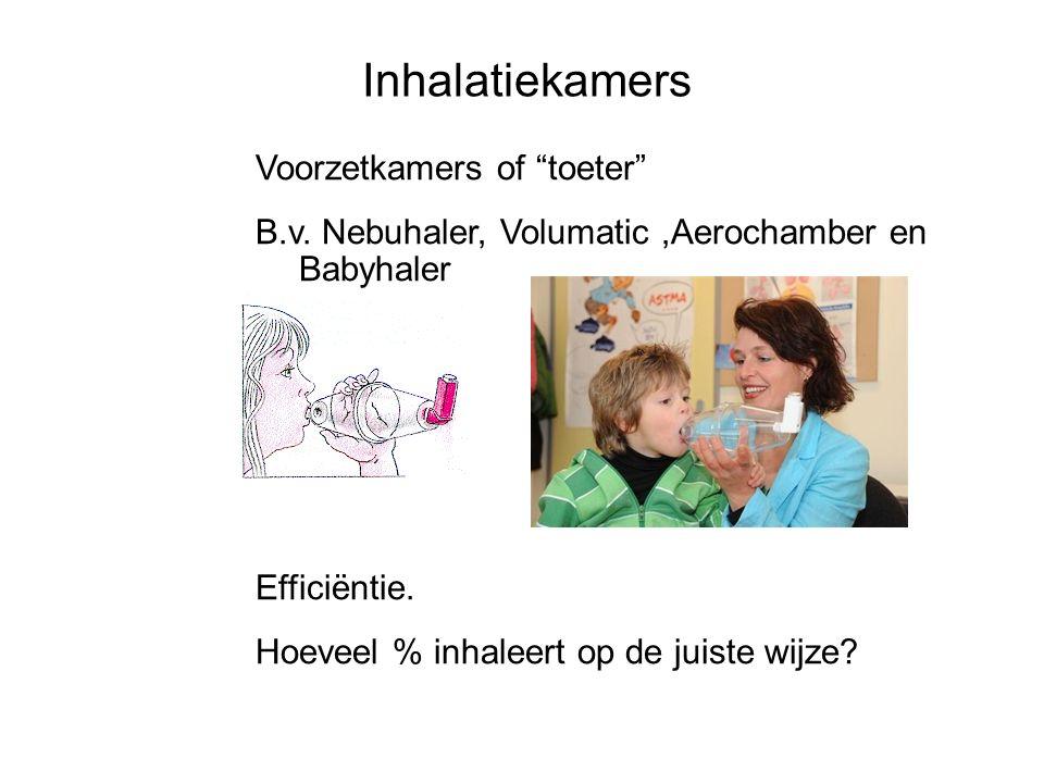 Inhalatiekamers Voorzetkamers of toeter