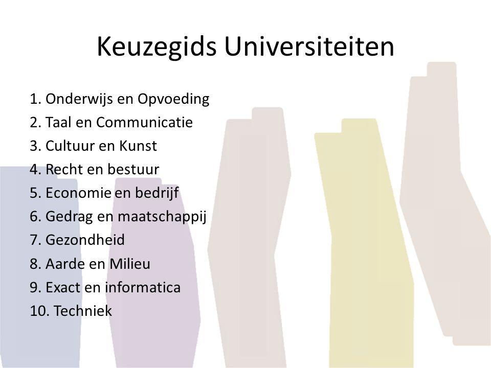 Keuzegids Universiteiten