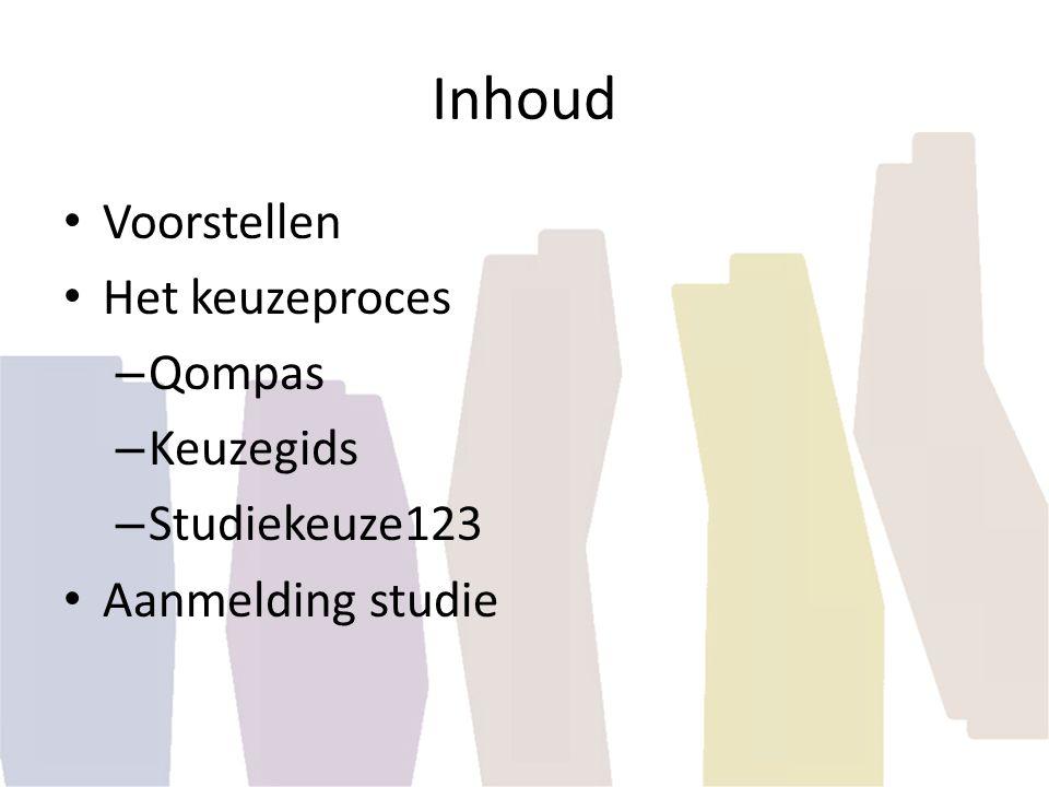 Inhoud Voorstellen Het keuzeproces Qompas Keuzegids Studiekeuze123