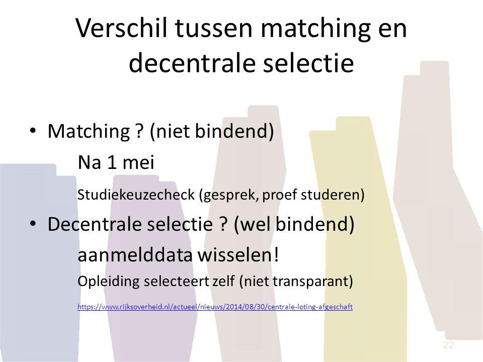 Verschil tussen matching en decentrale selectie