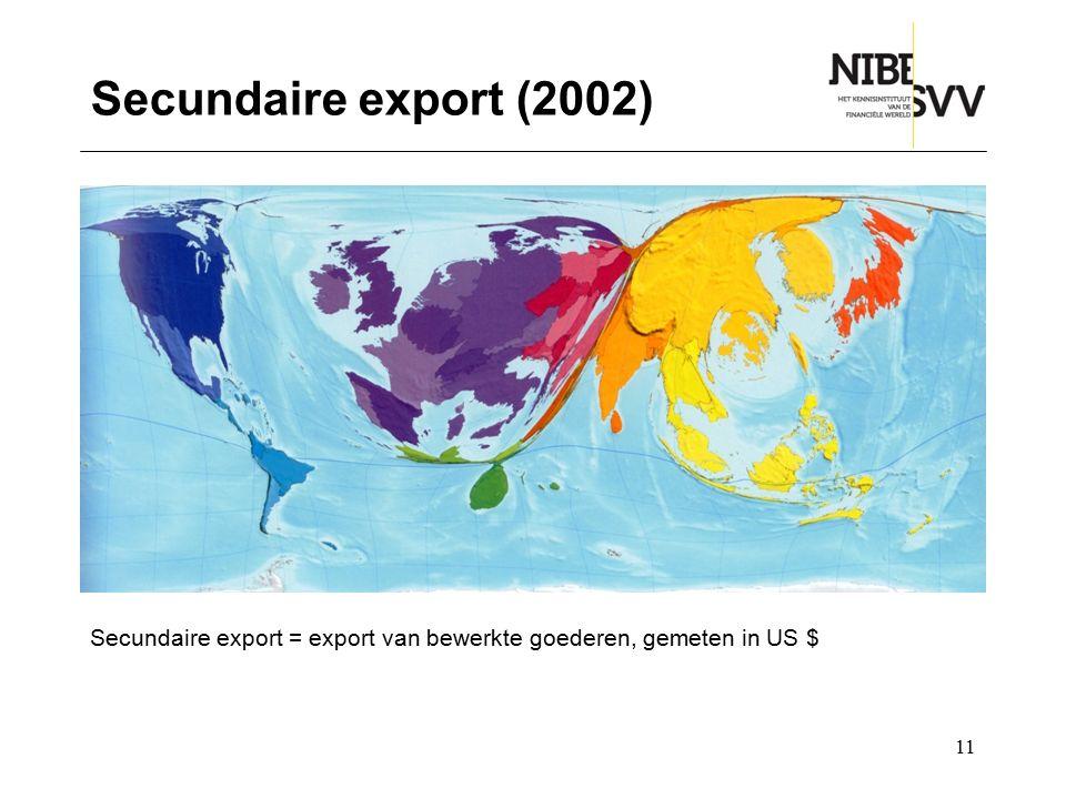 Secundaire export (2002) Secundaire export = export van bewerkte goederen, gemeten in US $
