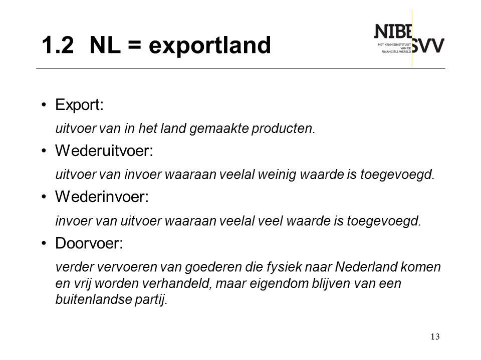 1.2 NL = exportland Export: