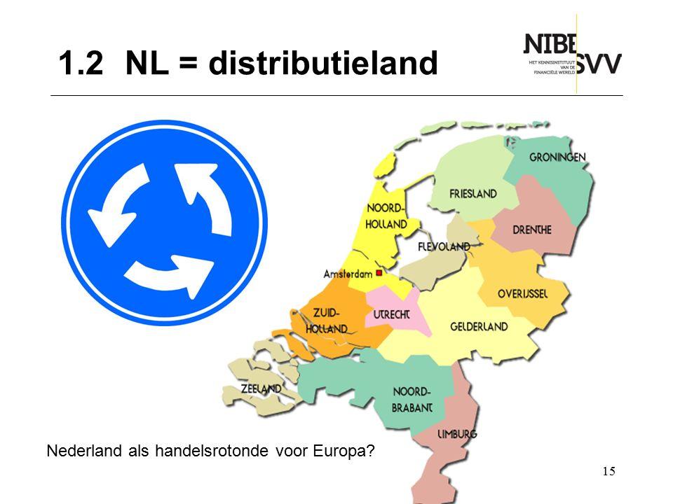 1.2 NL = distributieland Nederland als handelsrotonde voor Europa