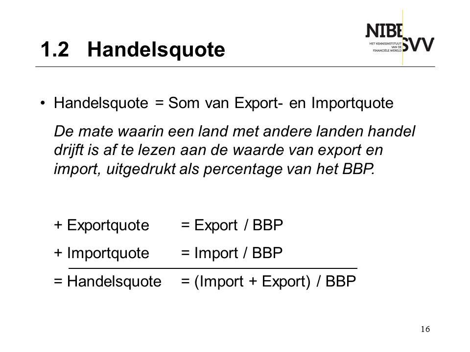 1.2 Handelsquote Handelsquote = Som van Export- en Importquote