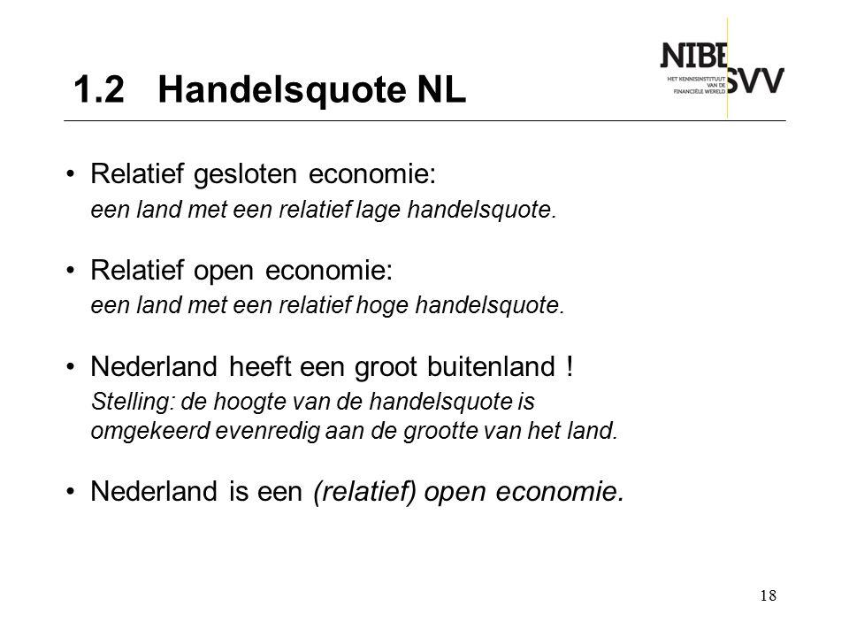 1.2 Handelsquote NL Relatief gesloten economie: