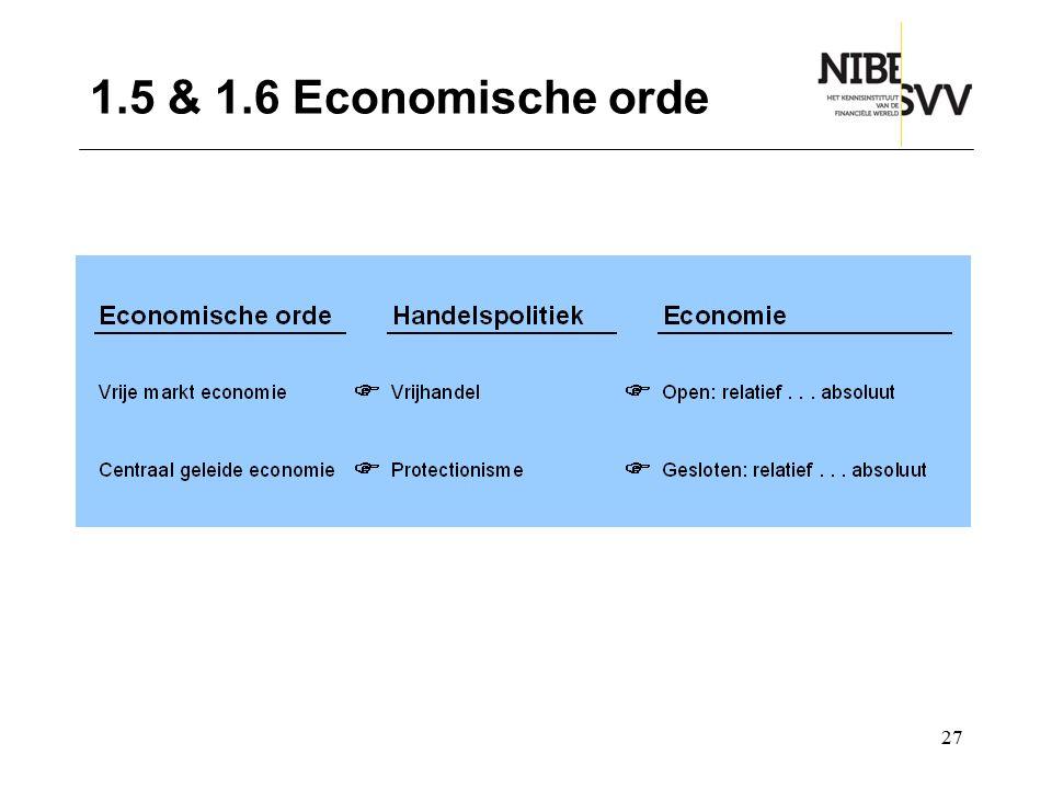 1.5 & 1.6 Economische orde