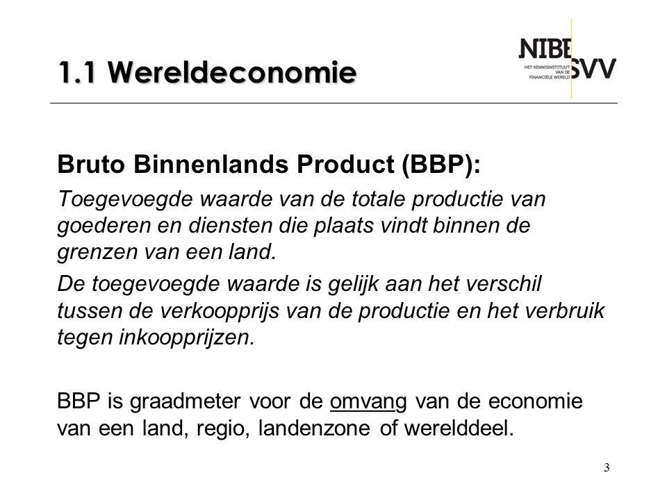 1.1 Wereldeconomie Bruto Binnenlands Product (BBP):