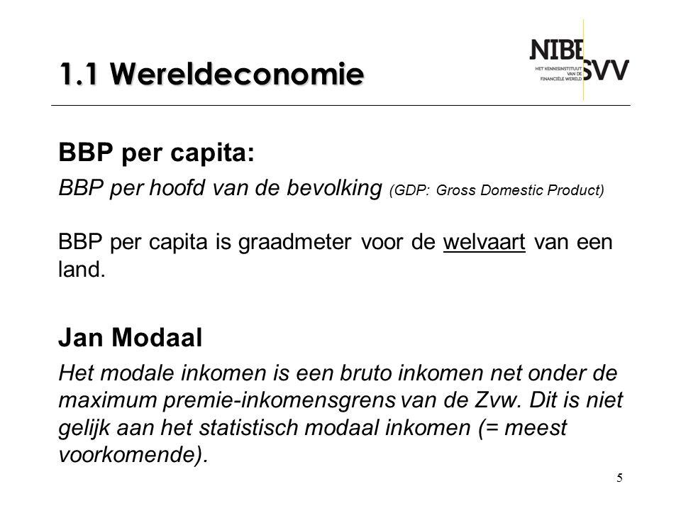 1.1 Wereldeconomie BBP per capita: Jan Modaal