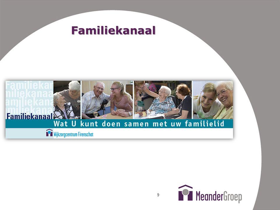 Familiekanaal