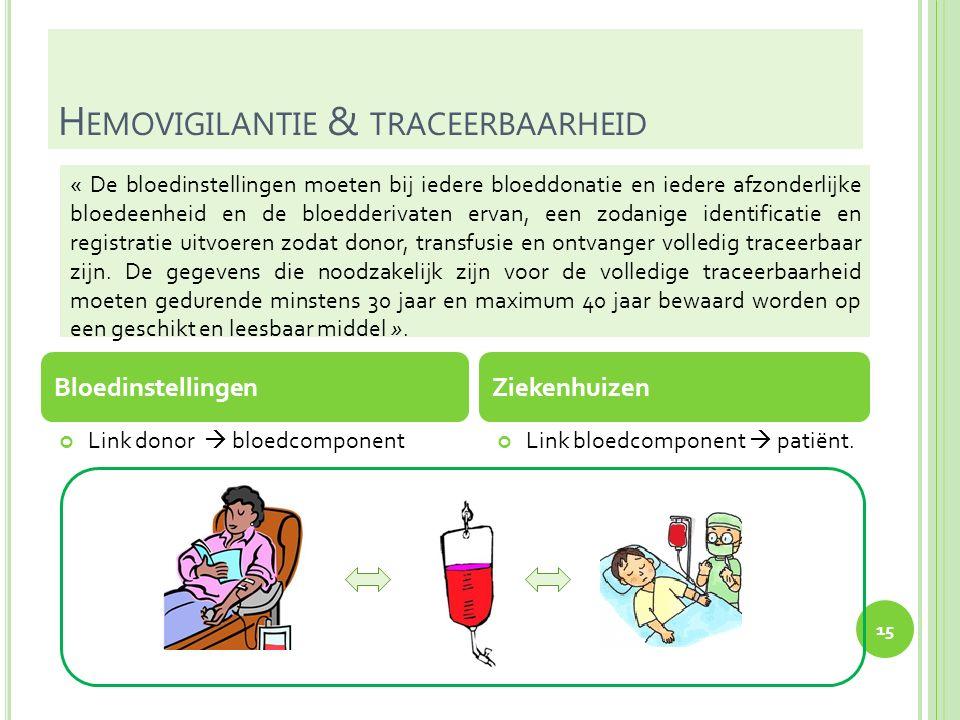 Hemovigilantie & traceerbaarheid