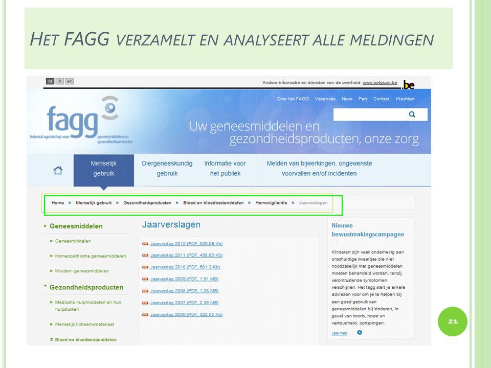 Het FAGG verzamelt en analyseert alle meldingen