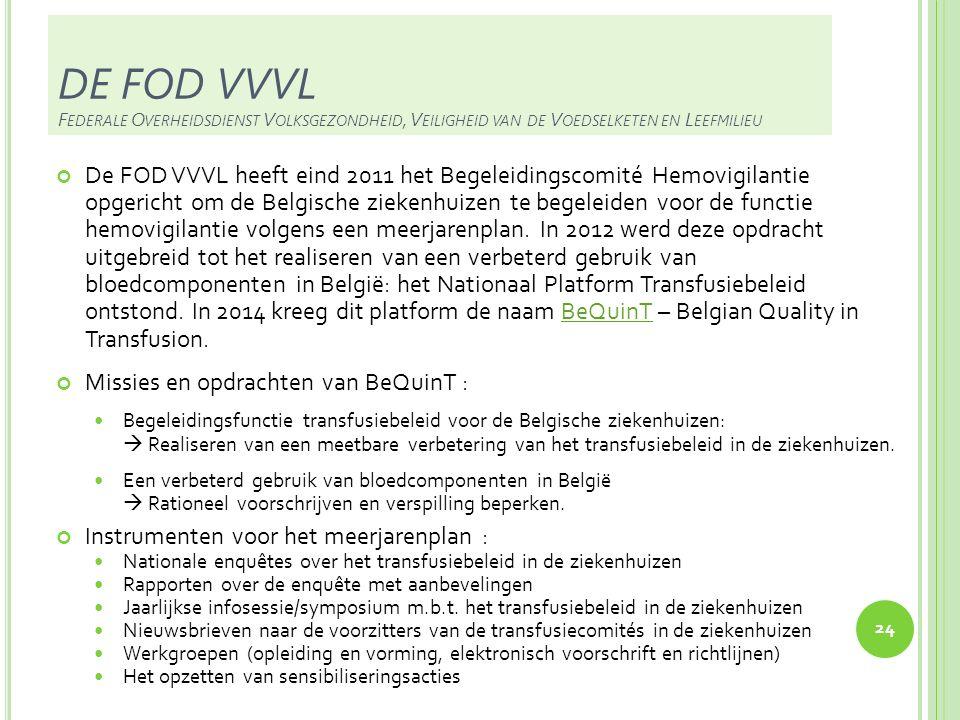 DE FOD VVVL Federale Overheidsdienst Volksgezondheid, Veiligheid van de Voedselketen en Leefmilieu