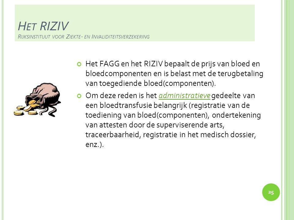 Het RIZIV Rijksinstituut voor Ziekte- en Invaliditeitsverzekering