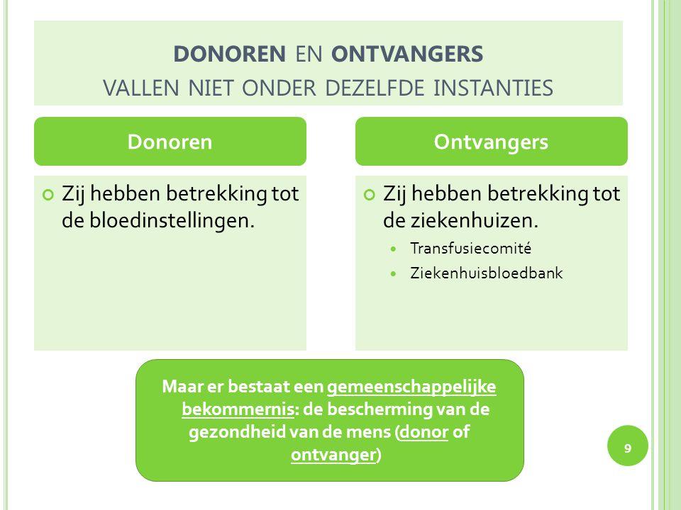 donoren en ontvangers vallen niet onder dezelfde instanties