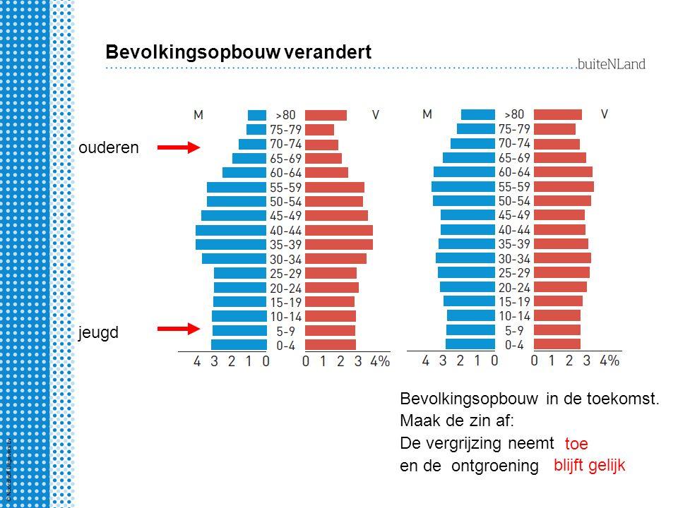 Bevolkingsopbouw verandert
