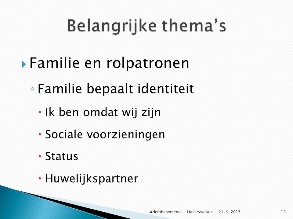 Belangrijke thema's Familie en rolpatronen Familie bepaalt identiteit