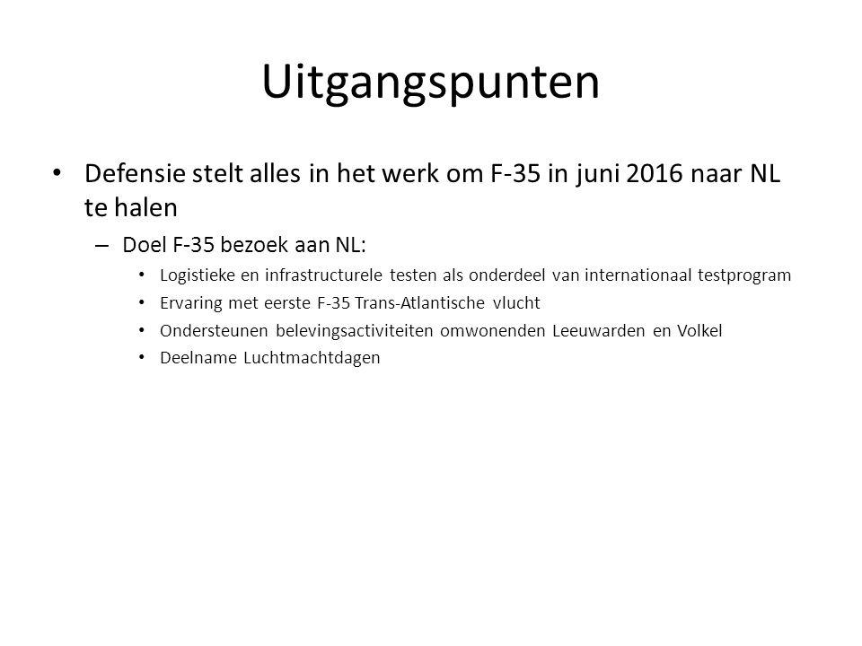 Uitgangspunten Defensie stelt alles in het werk om F-35 in juni 2016 naar NL te halen. Doel F-35 bezoek aan NL: