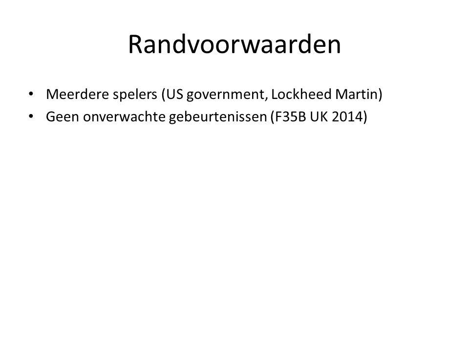 Randvoorwaarden Meerdere spelers (US government, Lockheed Martin)