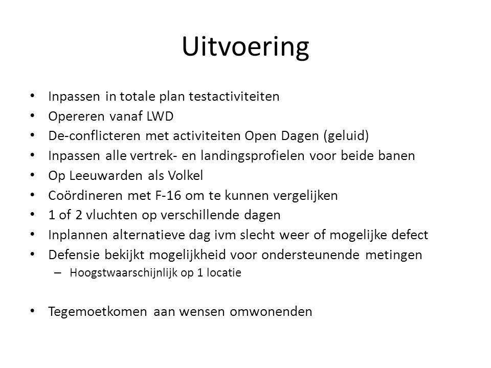 Uitvoering Inpassen in totale plan testactiviteiten Opereren vanaf LWD