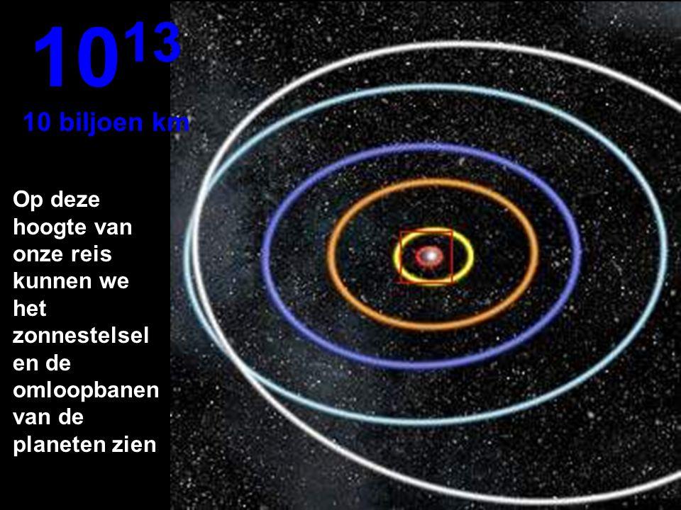 1013 10 biljoen km.