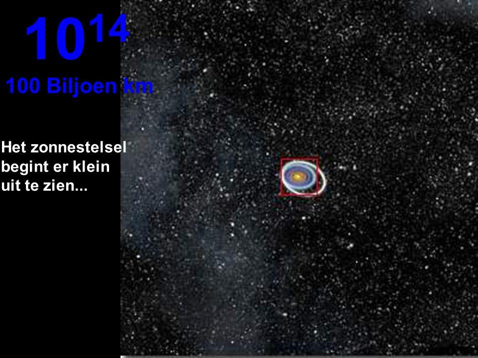 1014 100 Biljoen km Het zonnestelsel begint er klein uit te zien...
