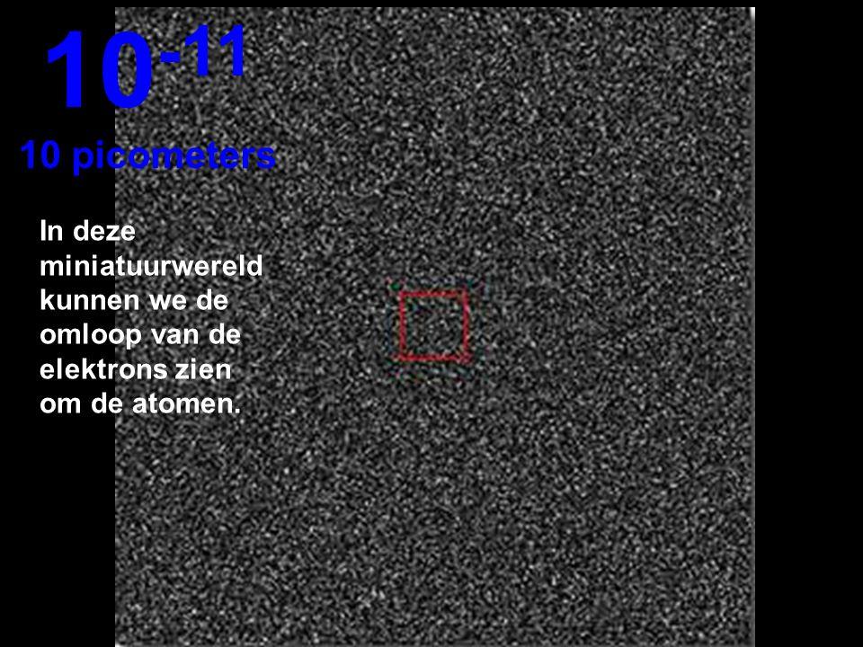 10-11 10 picometers In deze miniatuurwereld kunnen we de omloop van de elektrons zien om de atomen.